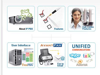 ' ' from the web at 'http://voiz.irepublics.com/irepublics/images/flash-voiz.jpg'