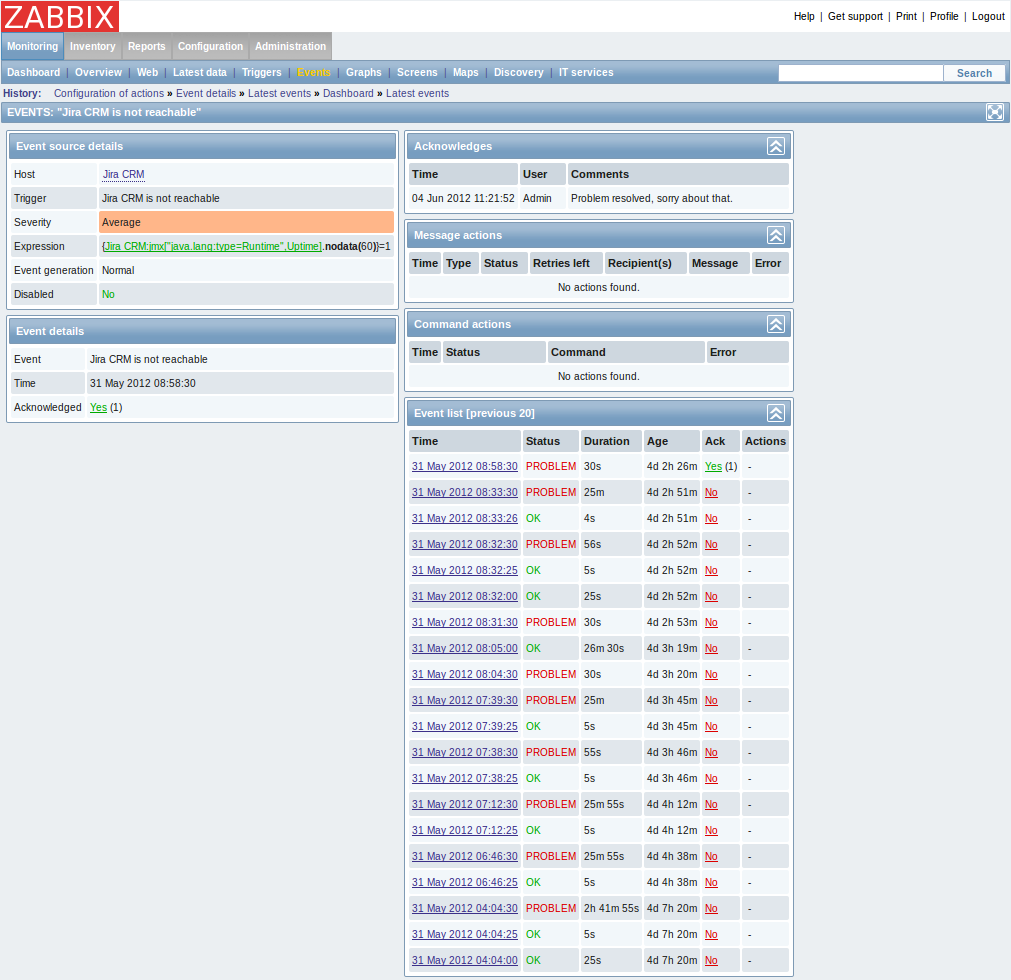 Malaysia Zabbix : An Enterprise-Class Open Source Distributed